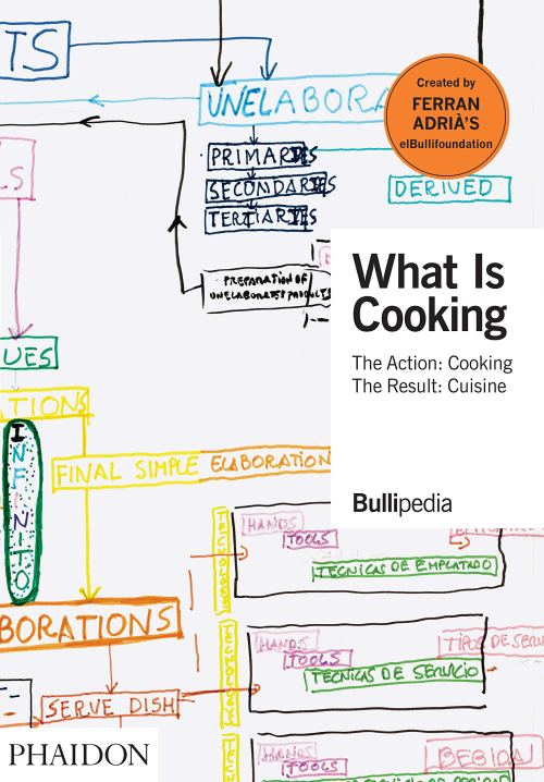 What is Cooking Ferran Adria